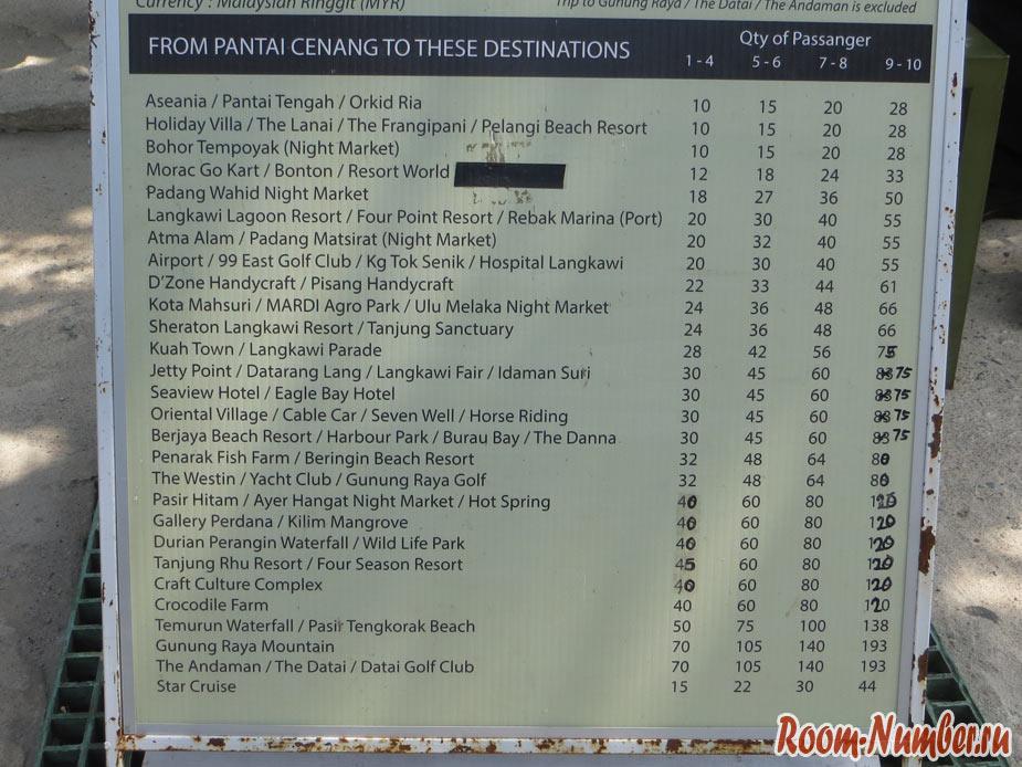 Стоимость такси на острове Лангкави от Пантай-Ченанг