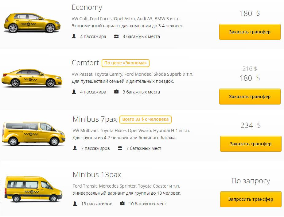 Такси Бангкок Сиемрип