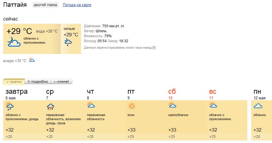 Прогноз погоды в уфе на завтра днём