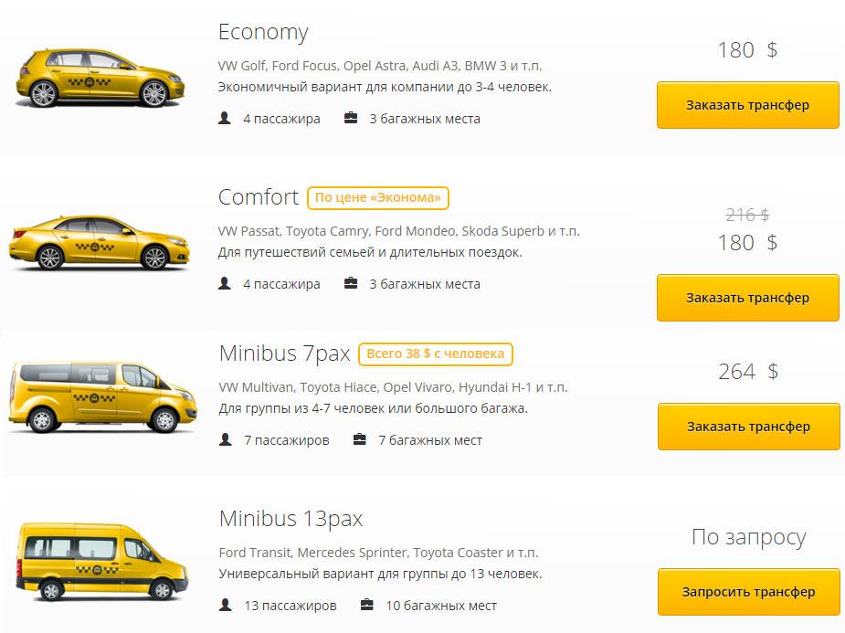такси хошимин пномпень