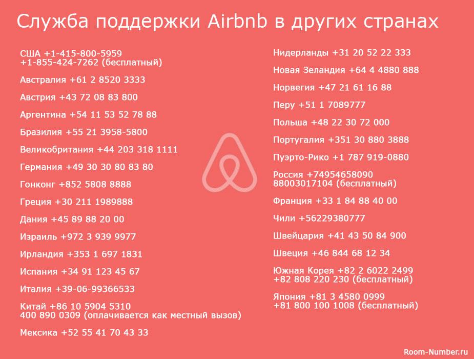 Номера телефонов поддержи Airbnb в Сша, в Мексике, в Италии, в Испании, в Германии, в Гонгконге и других странах