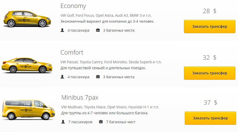 Такси из аэропорта Пхукета до пляжа Сурин бич