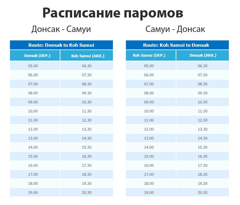 Расписание паромов Самуи - Донсак