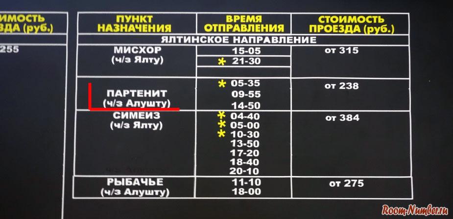 расписание автобусов симферополь аэропорт партенит